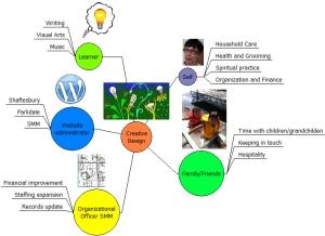 Creative Design (2)