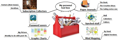 My personal tool box