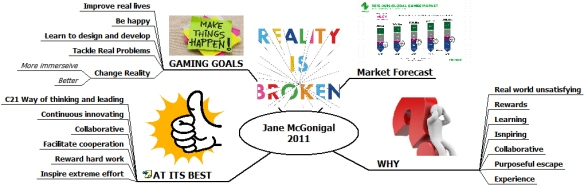 Jane McGonigal 2011
